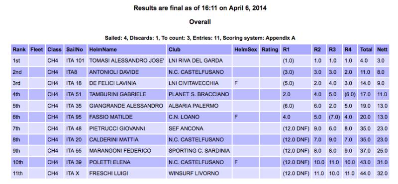 Schermata 2014-04-07 alle 19.58.36
