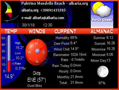 stazione-meteo-spiaggia-mondello