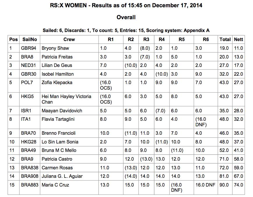 Schermata 2014-12-18 alle 14.58.44 - Albaria Mondello 1a89f3d5df19