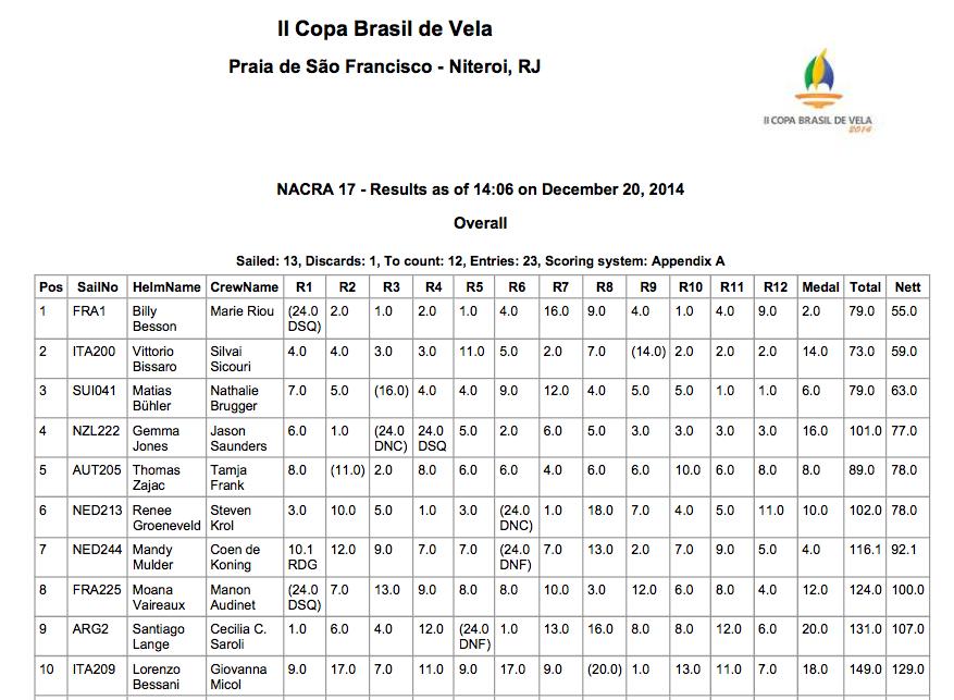 Schermata 2014-12-20 alle 19.40.51