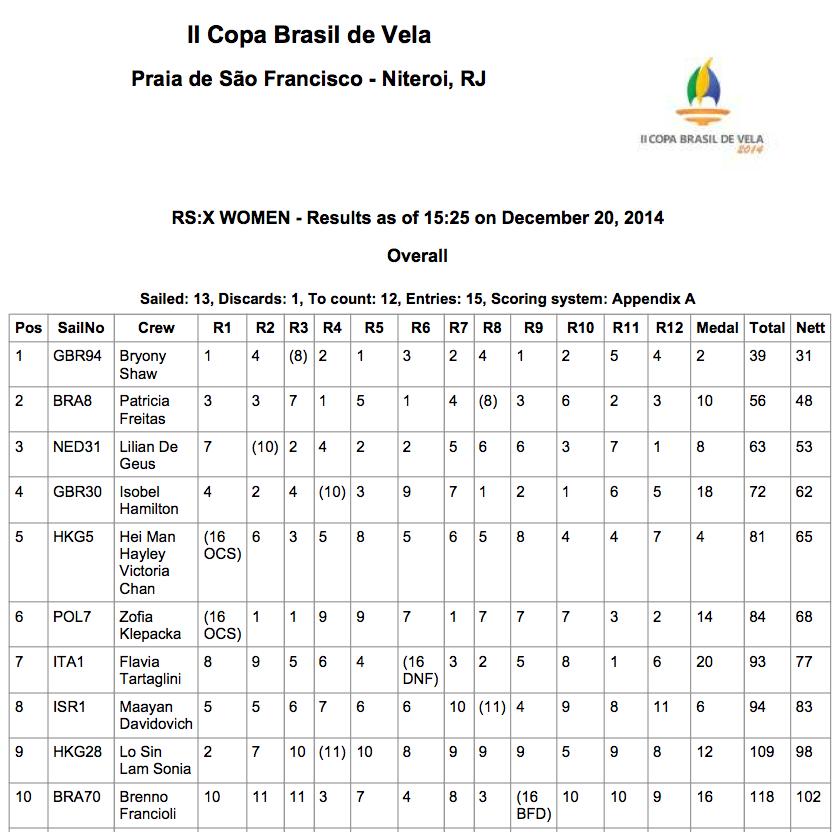 Schermata 2014-12-20 alle 19.41.48